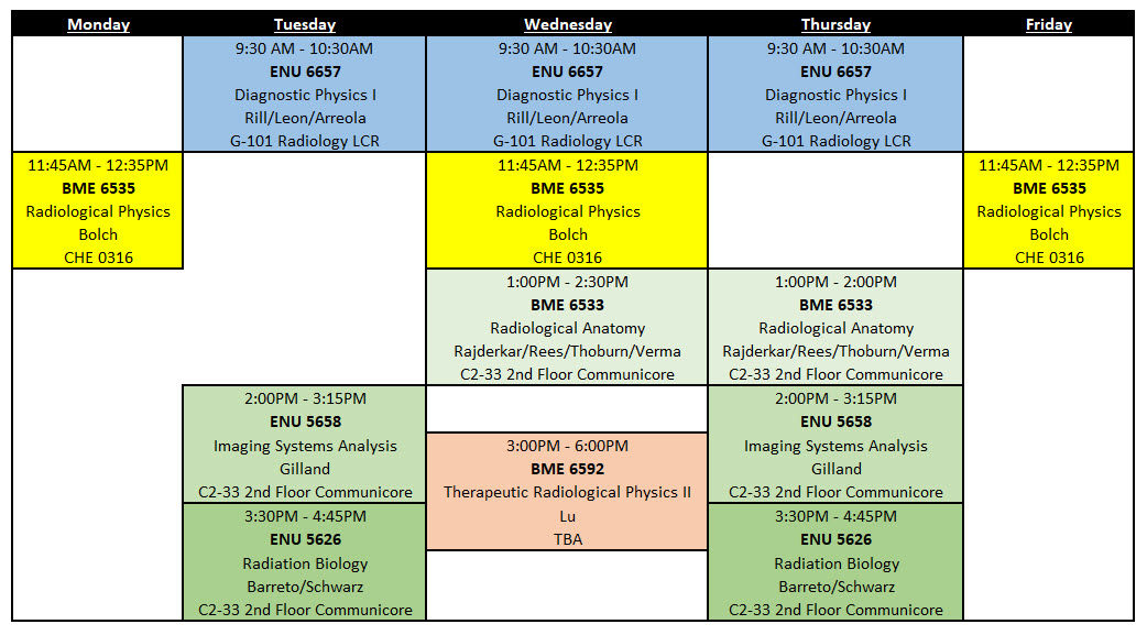 2018 Fall Schedule of Courses » Medical Physics Graduate