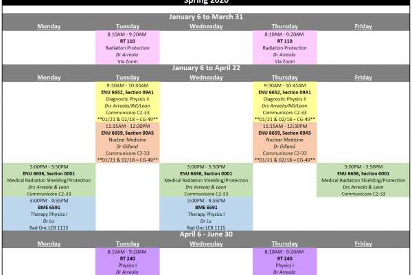 2020 Spring Schedule of Courses