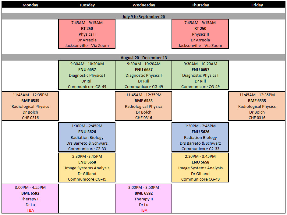 2019 Fall Schedule of Courses » Medical Physics Graduate